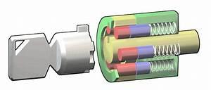 A Beginner U0026 39 S Guide To Tubular Lock Picking