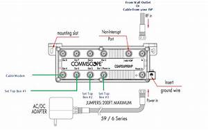 Xfinity Cable Modem Wiring Diagram