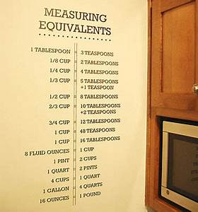 measuring equivalents for cooking measurements vinyl With kitchen cabinets lowes with removable stickers for laptops