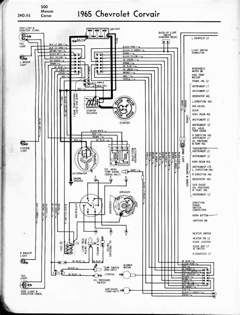 68 Chevy Wiring Schematic For by 1965 Chevy Truck Starter Wiring Diagram Wiring Library