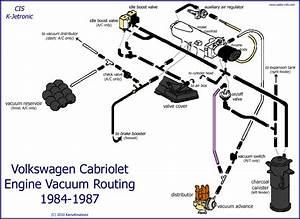 Volkswagen Cabriolet Questions