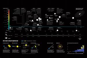 Exoplanet Map - Pics about space