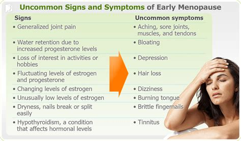 Premature or Early Menopause Signs and Symptoms ...