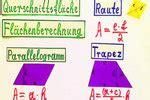 video wie berechnet man quadratmeter