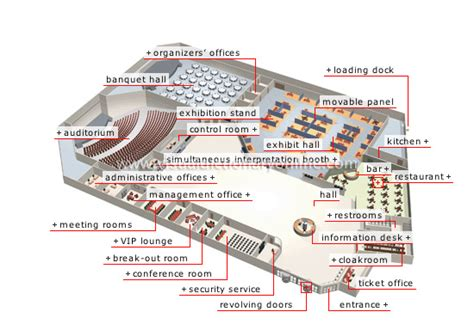 a sle floor plan for a convention center merriam webster visual dictionary clarksville
