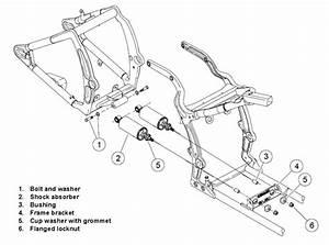How To Adjust Rear Shocks On Rocker C