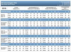 Disney Dvc Point Chart 2016 Dvc Point Charts Disney Vacation Club Resorts