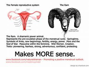 Natural Shaman: Womb Symbolism - Rams Head