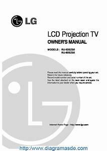 Tv Proyeccion