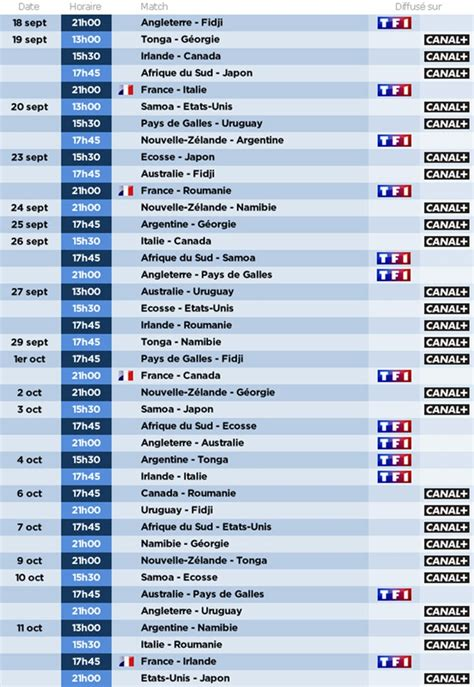 calendrier coupe du monde  rugby programme tv