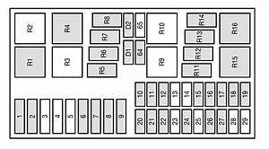 Ford Focus Mk1  1999  U2013 2004   U2013 Fuse Box Diagram