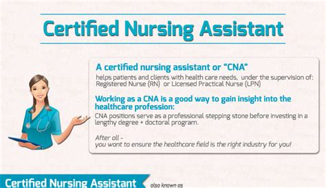 main responsibilities   certified nursing assistant