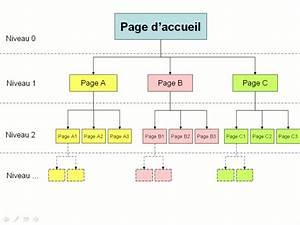 Site De Discussion : lut ce guide de d marrage rapide lut ce v2 ~ Medecine-chirurgie-esthetiques.com Avis de Voitures
