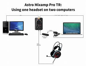 The Astro Mixamp Pro Tr Is A Hidden Gem For Broadcasters
