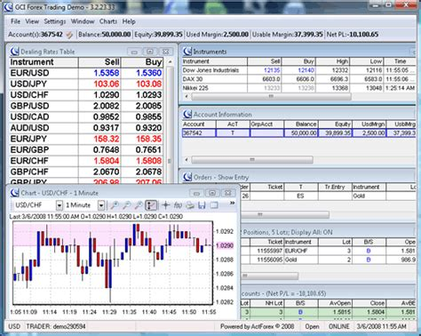 forex software smart charts forex software camupay web fc2
