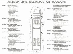 Cdl Engine Compartment Diagram Pre Trip Inspection Tractor Trailer