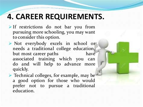 Career Requirements by Careers And Professional Considerations In Physical
