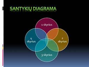 Diagramos