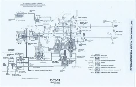 Woodward Governor Company Schematic Drawing Jet