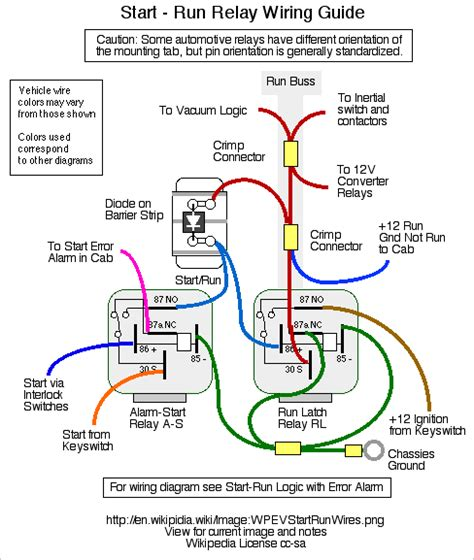 Wiring Diagram Simple English Wikipedia The Free