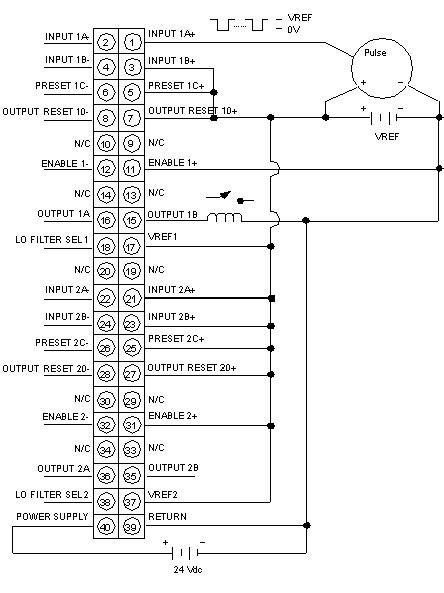 Ehc Modicon Quantum High Speed Counter Module