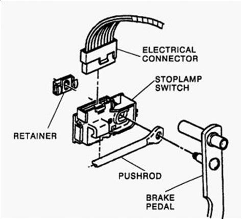 2003 Suburban Wiring Diagram Pedal by Light Switch Drawing At Getdrawings Free For