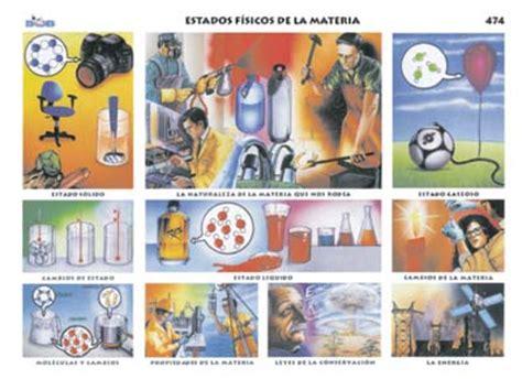 instrumentos de laboratorio monografias estados f 237 sicos de la materia