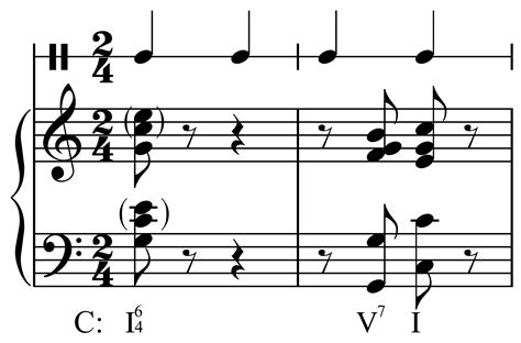 Meaning and definition of syncopation : Syncopation Music Definition   Examples and Forms