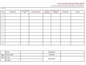 quality control plan sample template hospinoiseworksco With document management tools list