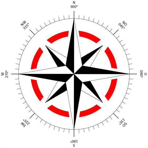 simple to draw compass cardinal points clipart best