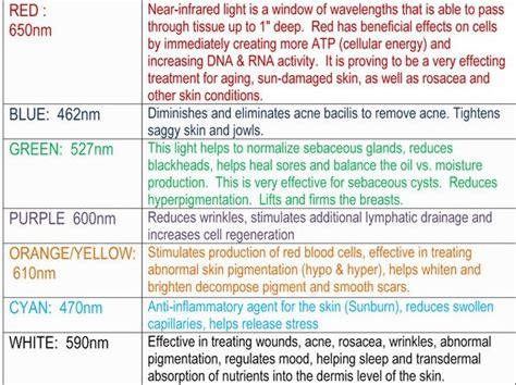 color light therapy image result for led light therapy color chart colour