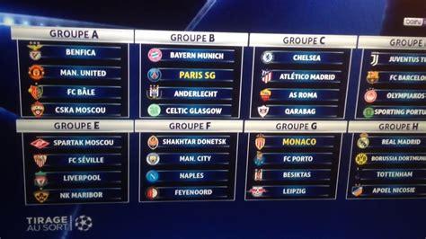 tirage au sort draw uefa champions league