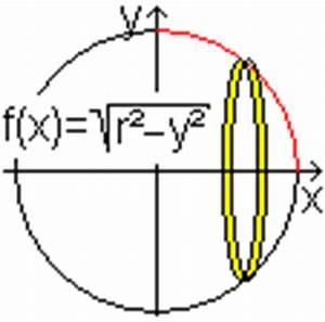 Rotationskörper Volumen Berechnen : kugel ~ Themetempest.com Abrechnung