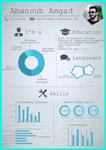 Skill Ideas For Resume Data Scientist Resume Include Everything About Your