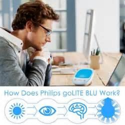 Amazon.com: Philips HF3429/60 goLITE BLU Energy Light
