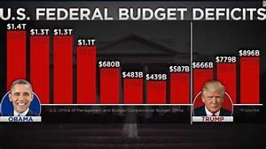 National Debt Chart Under Obama Budget Deficit Sets Another Record Under Trump Heads