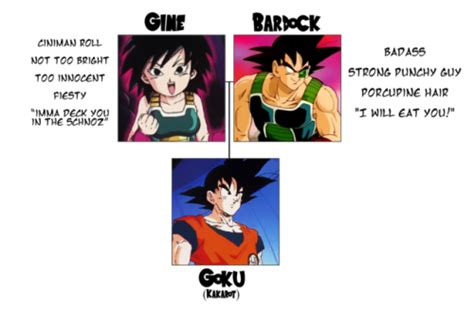 Imma Deck You In The Schnoz by Goku Eat
