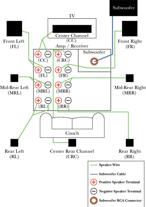 wiring diagram home theater amplifier   amplifier home wiring  electrical diagram