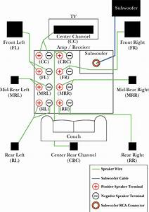 Component Speakers To Amp Wiring Diagram