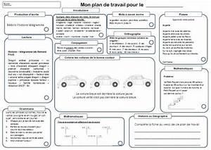 Huile Pour Plan De Travail : des plans de travail ce2 cm permettant d 39 occuper les ~ Premium-room.com Idées de Décoration