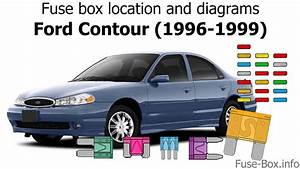 Fuse Box Location And Diagrams  Ford Contour  1996