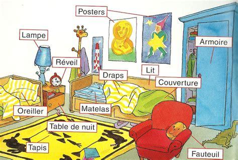 chambre en argot mon de français lexique les de la maison