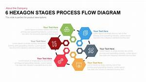 6 Hexagon Stages Process Flow Diagram Template For