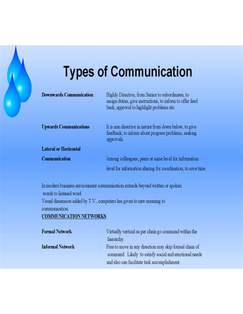 sample communication skills