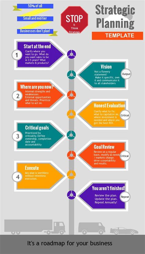 template  strategic planning infographic