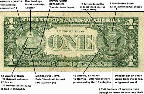 What Is The Illuminati by Who Are The Illuminati Quora