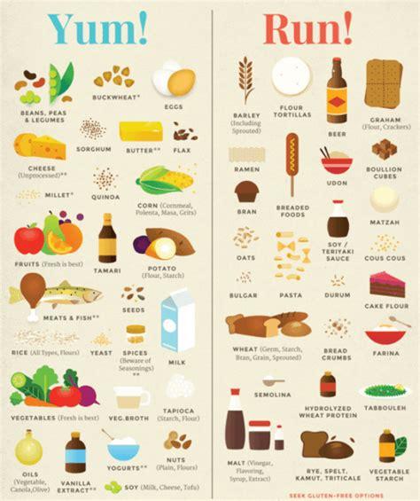 diet    hashimotos