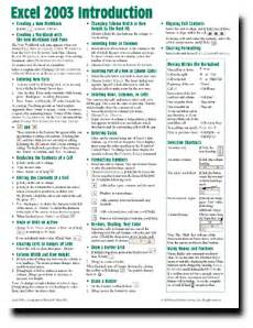 Microsoft Office 2003 Shortcuts Quick Reference Card- Beezix