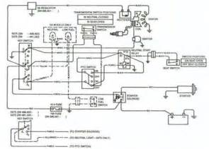 4230 Deere Wiring Diagram by Deere 4230 Wiring Diagram Wiring Diagram And