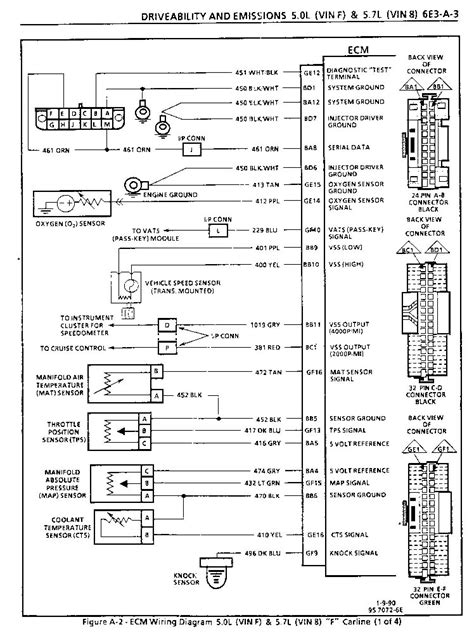 1989 Chevy 305 Wiring Harnes Diagram by Repinning Tbi To Speed Density Tpi Page 3 Third
